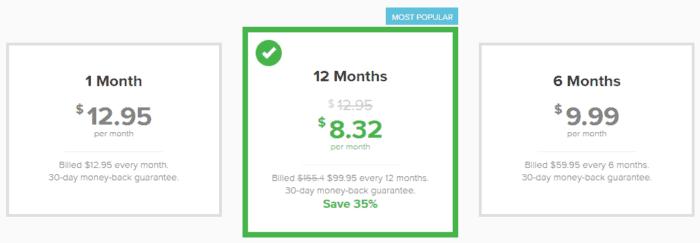 expressvpn-pricing